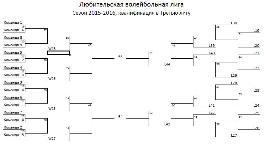 Скачать бланк турнирной таблицы по волейболу